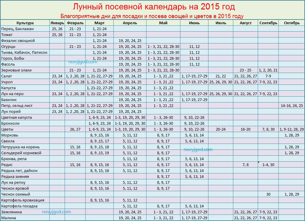 "Search Results for ""2015worldcupcrickettimetable"" – Calendar ..."