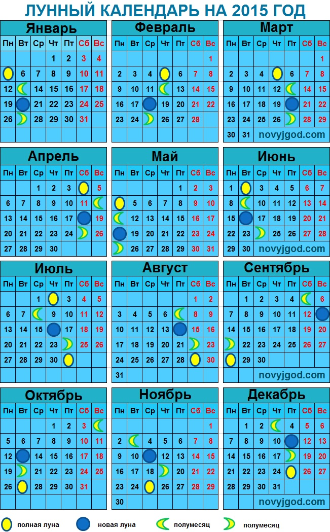 Высчитать дни овуляции по календарю