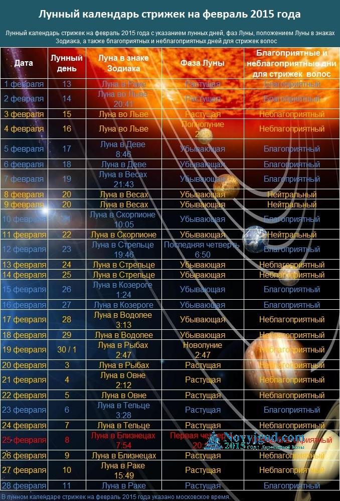 Лунный календарь стрижки волос на февраль 2015 года