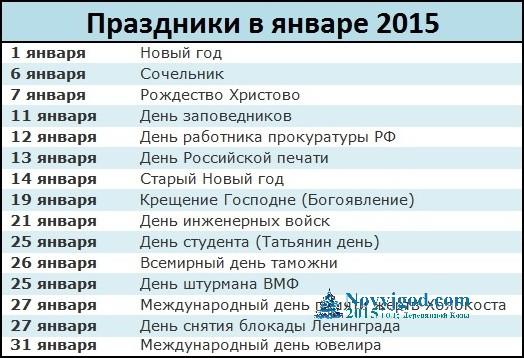 Праздники сегодня в россии профессиональные и церковные