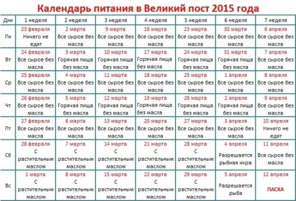 Календарь питания