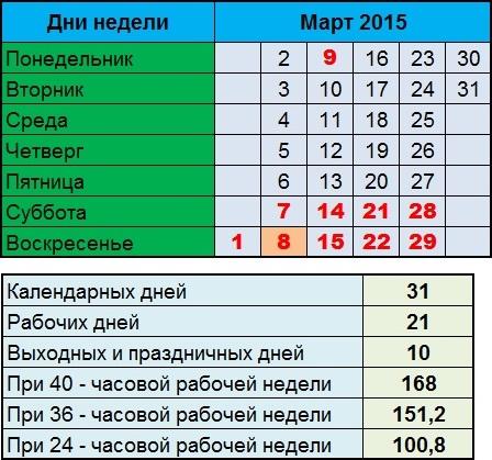 Рабочий производственный календарь на март 2015 года