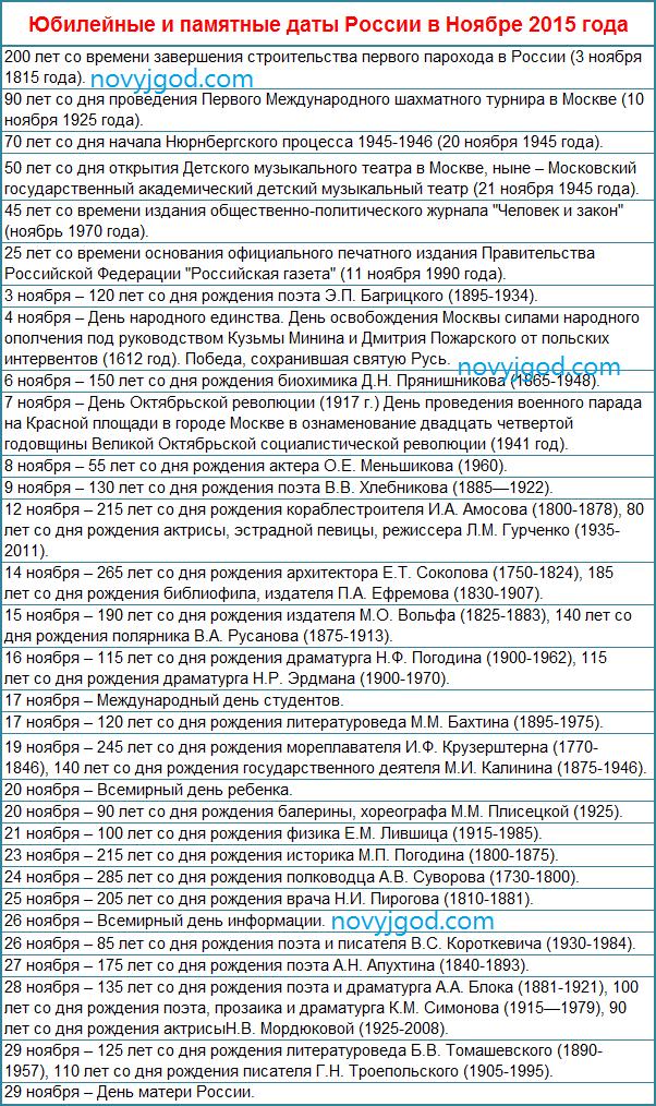 Юбилейные и памятные даты России в Ноябре 2015 года