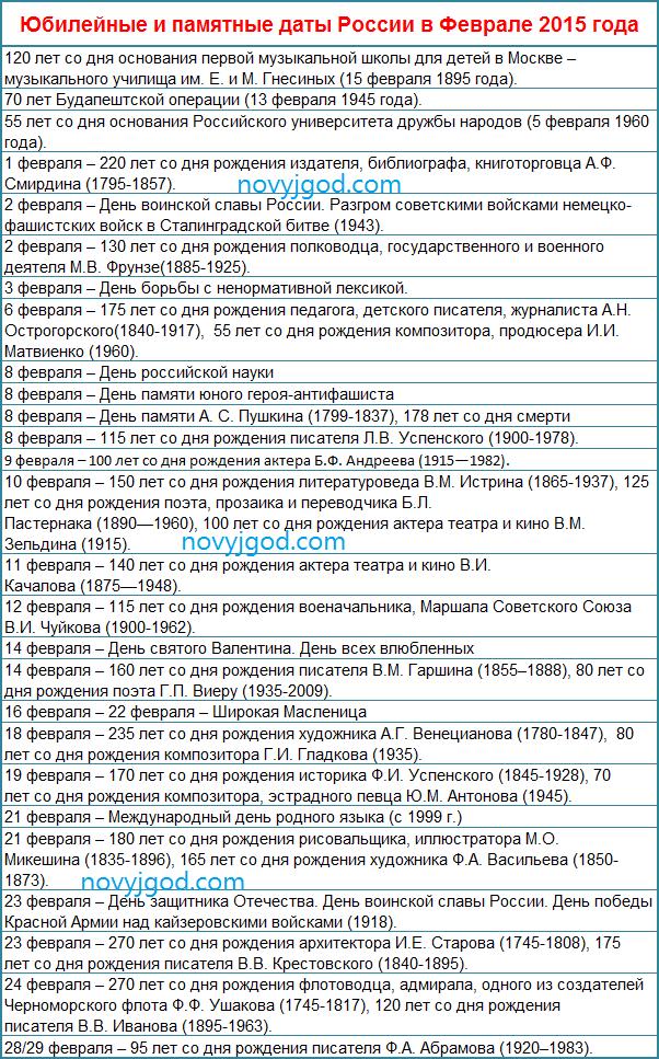 Юбилейные и памятные даты России в Феврале 2015 года