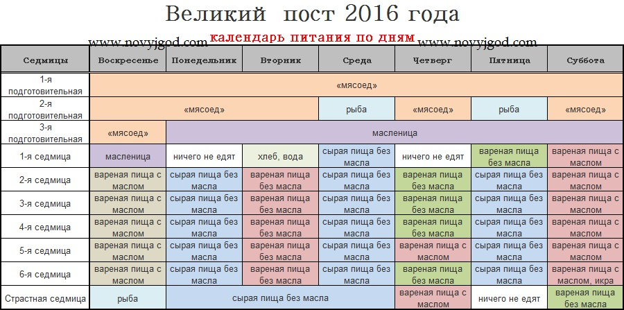 Календарь питания в Великий пост 2016 года