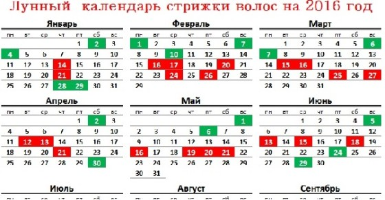 Покраска и лунный календарь